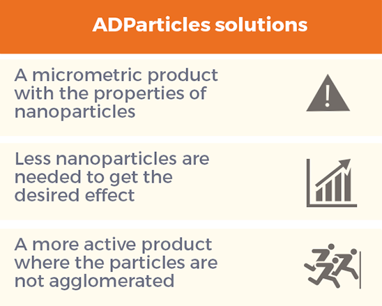 ADParticles3_05